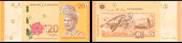 RM20 Ringgit Malaysia (4th Series)